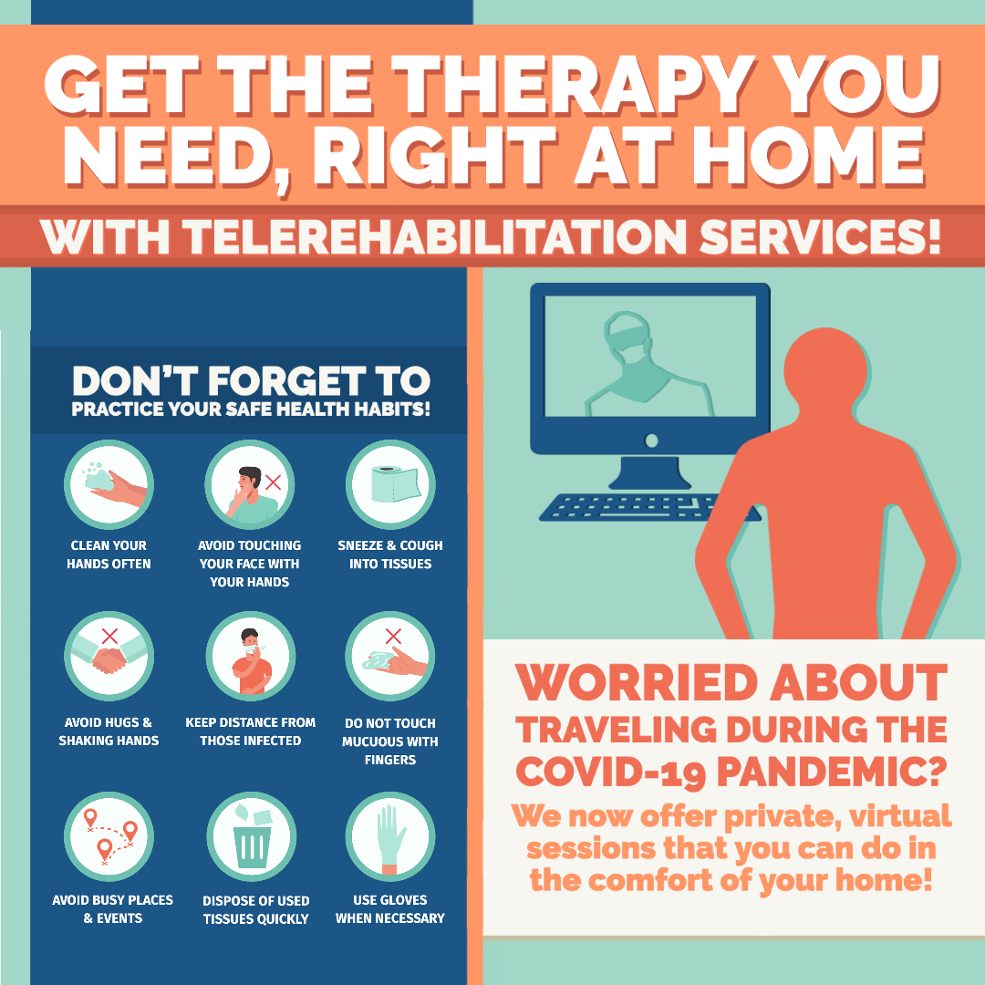 Telerehabilitation Infographic